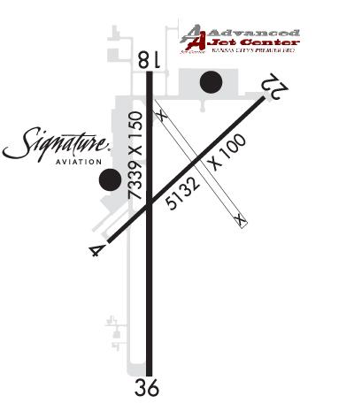 Airport Diagram of KIXD