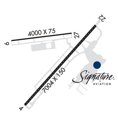 Airport Diagram of KLEX