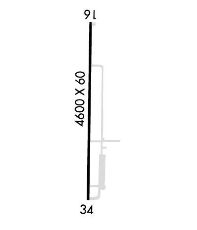 Airport Diagram of KLLJ
