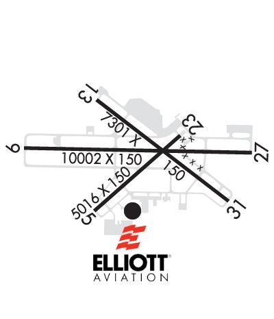 kbih airport diagram mli airport diagram