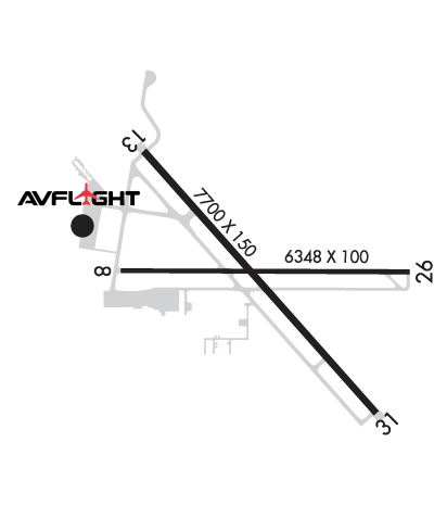 Airport Diagram of KMOT