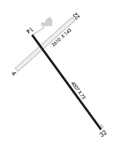 Airport Diagram of KMOX