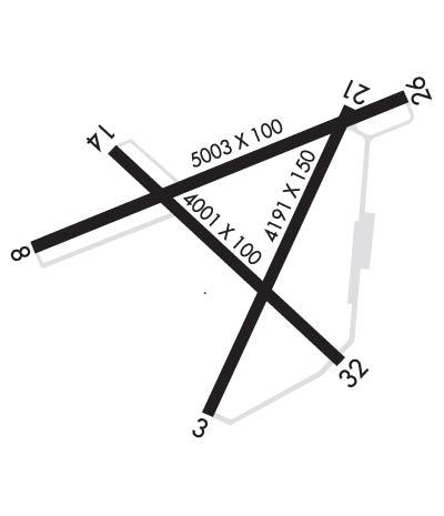 Airport Diagram of KMRH