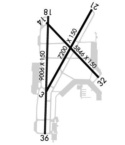 Airport Fbo Info For Kmsn Dane County Rgnl Truax Field Madison Wi
