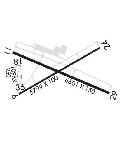 Airport Diagram of KMTO