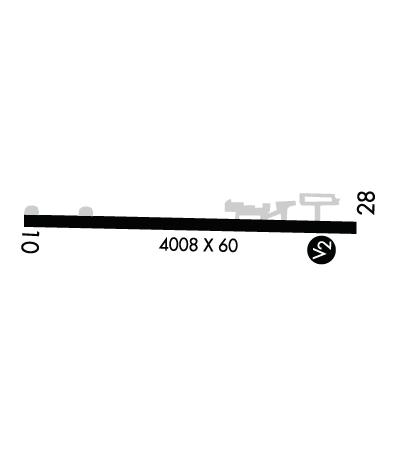 Airport Diagram of KN94