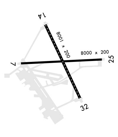Airport Diagram of KNUW