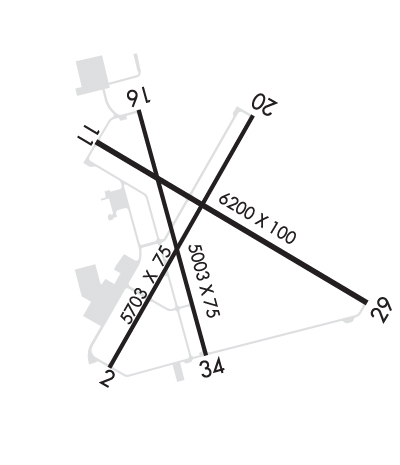 Airport Diagram of KODO