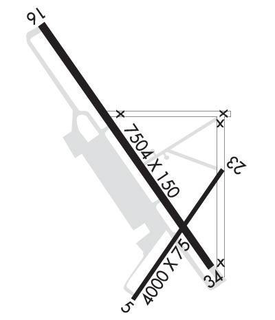 Airport Diagram of KOQU