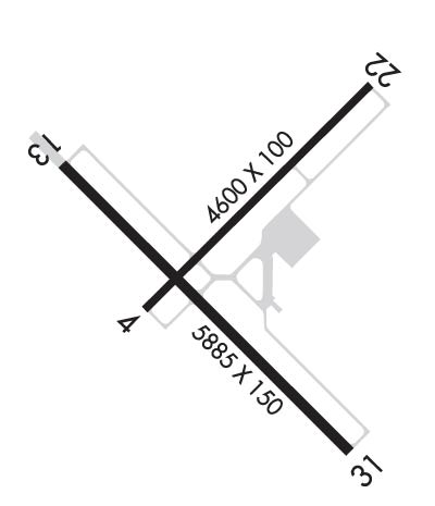 Airport Diagram of KOTM