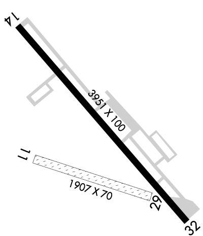 Airport Diagram of KPHD