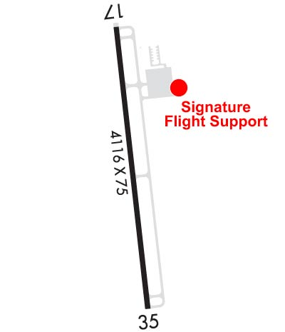Airport Diagram of KPHK