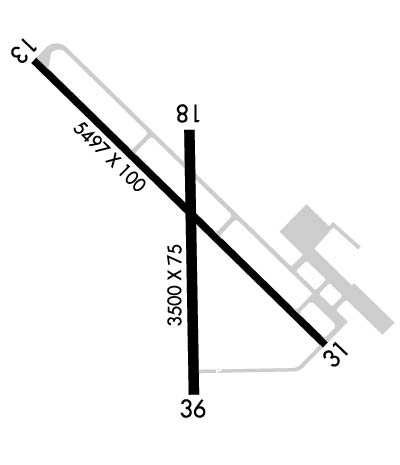 Airport Diagram of KPKD