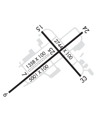 Airport Diagram of KPOU