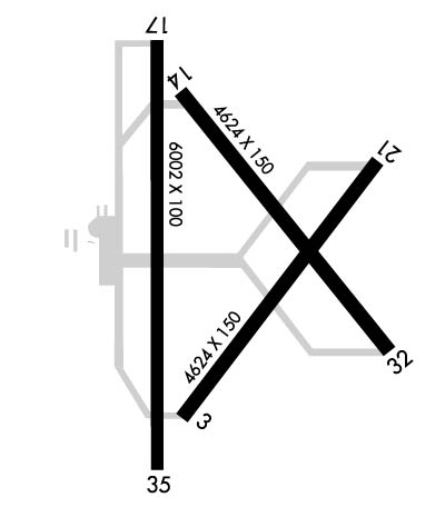 Airport Diagram of KPRX