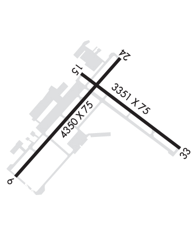 Airport Diagram of KPYM
