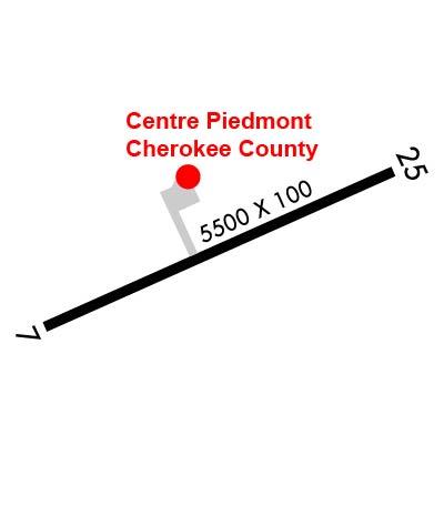 Airport Diagram of KPYP