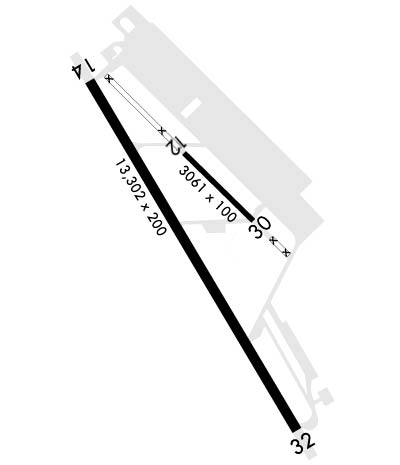 Airport Diagram of KRIV