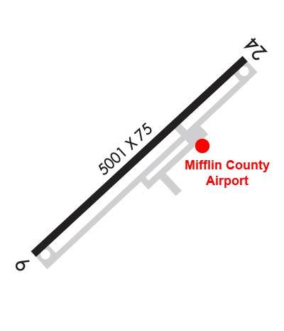singles in mifflin county Meetups in pittsburgh pittsburgh singles over-50 meetup we're 713 members allegheny county we're 1,026 wsba.