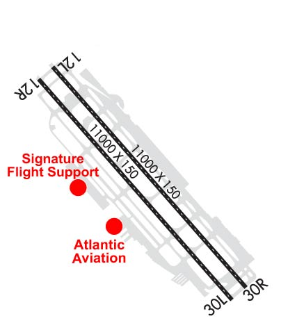 Airport Diagram of KSJC