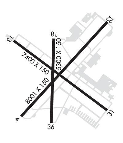 airport  u0026 fbo info for kspi abraham lincoln capital