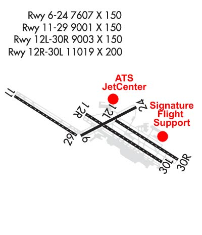 Airport Diagram of KSTL