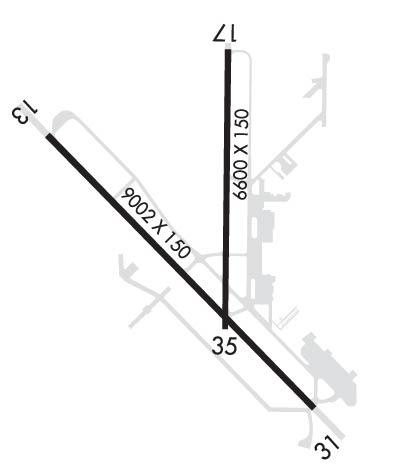 Airport Diagram of KSUX