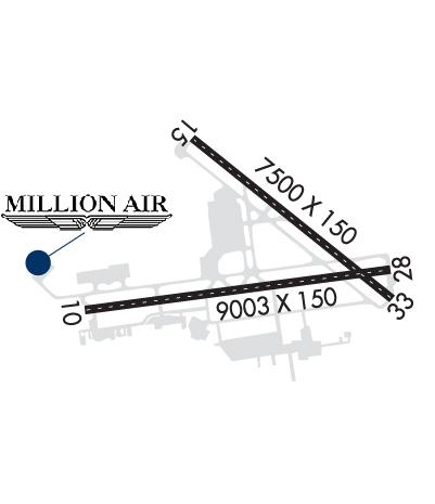 Airport Diagram of KSYR
