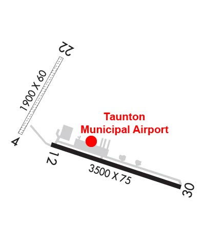 Airport Diagram of KTAN