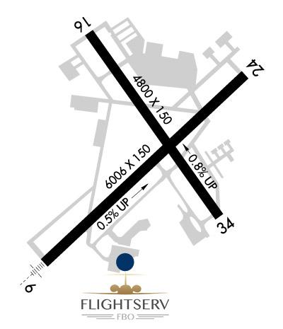 Airport & FBO Info for KTTN TRENTON MERCER TRENTON NJ