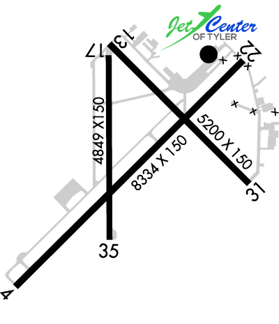 Airport Diagram of KTYR