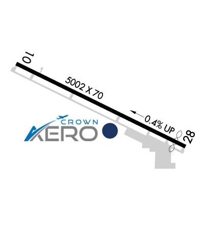 Airport Diagram of KUDD