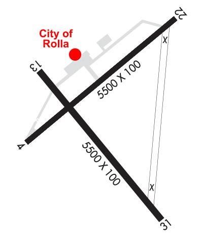 Airport Diagram of KVIH