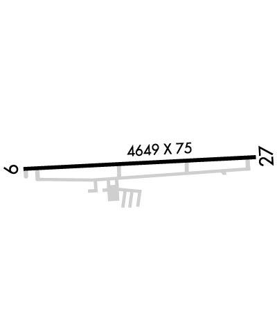 Airport Diagram of KVTA