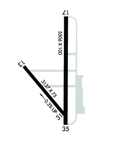 Airport Diagram of KWLD