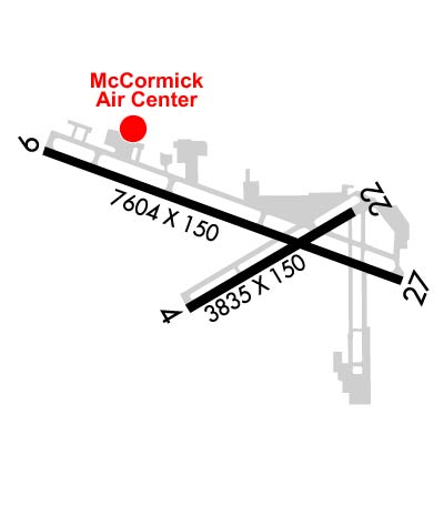 Airport Diagram of KYKM