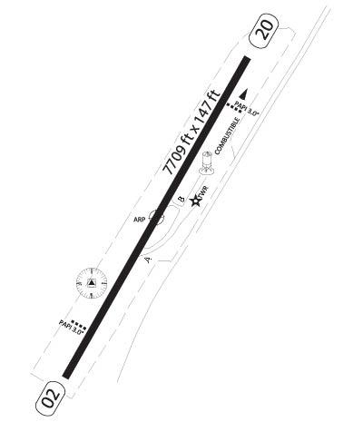 Airport Diagram of MMGM
